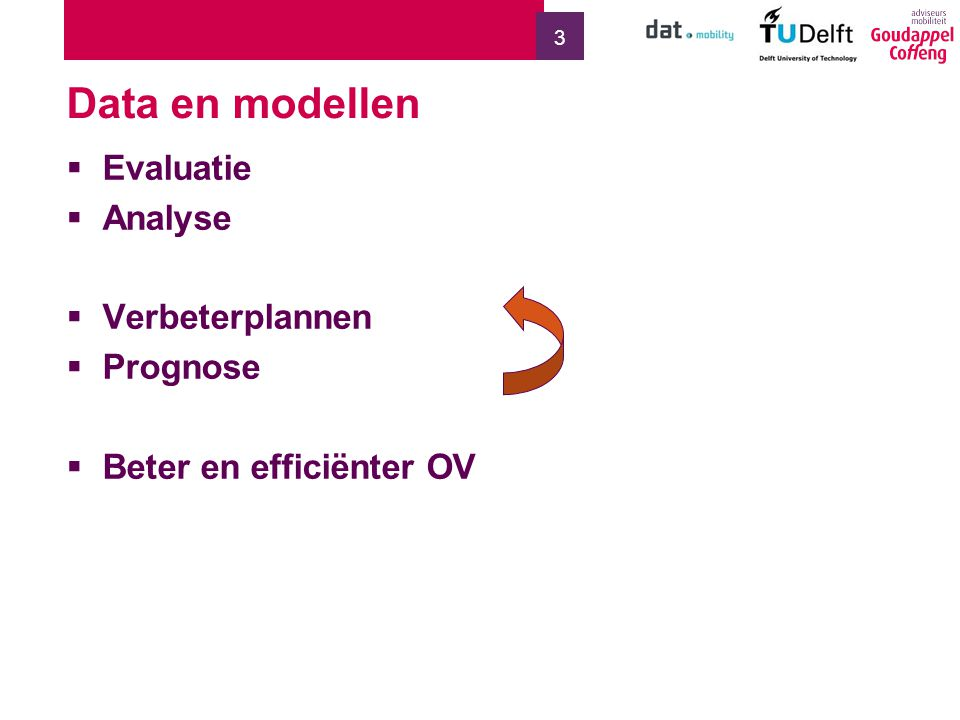 Data en modellen Evaluatie Analyse Verbeterplannen Prognose