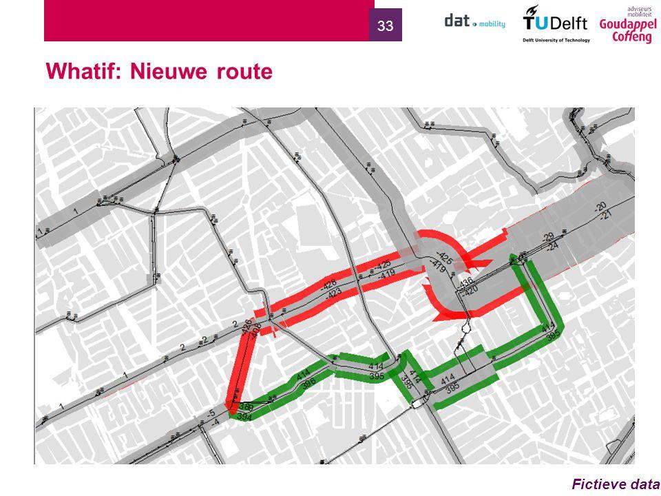 Whatif: Nieuwe route Fictieve data