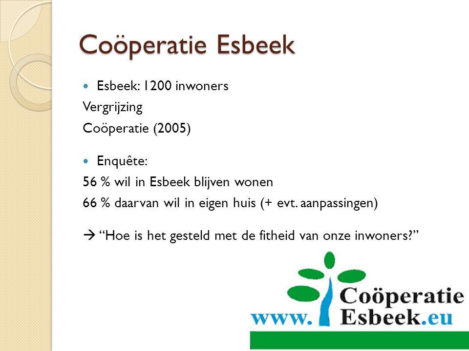 Coöperatie Esbeek Esbeek: 1200 inwoners Vergrijzing Coöperatie (2005)