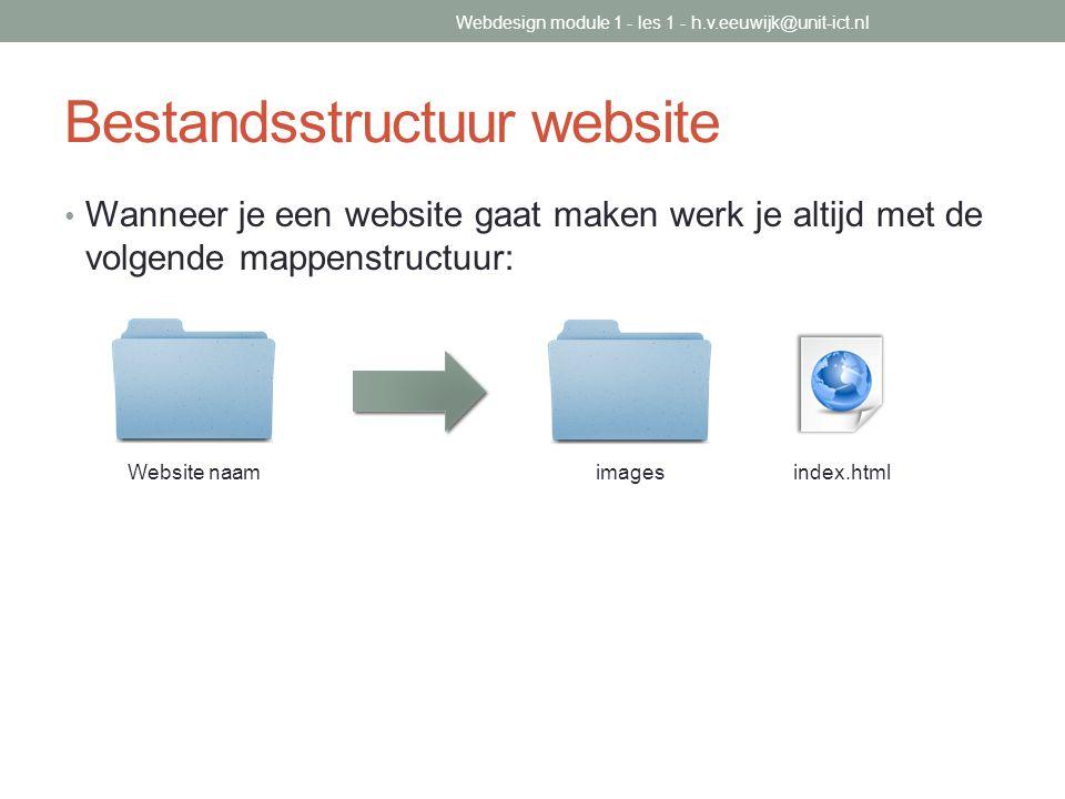 Bestandsstructuur website