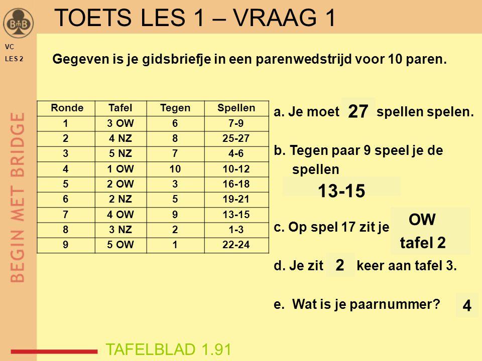 TOETS LES 1 – VRAAG 1 27 13-15 OW tafel 2 2 4 TAFELBLAD 1.91