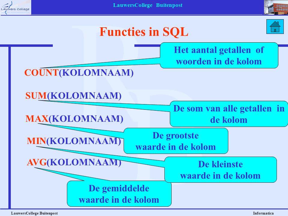Functies in SQL Het aantal getallen of woorden in de kolom