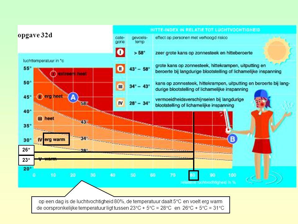 opgave 32d 26° 23° op een dag is de luchtvochtigheid 80%, de temperatuur daalt 5°C en voelt erg warm.