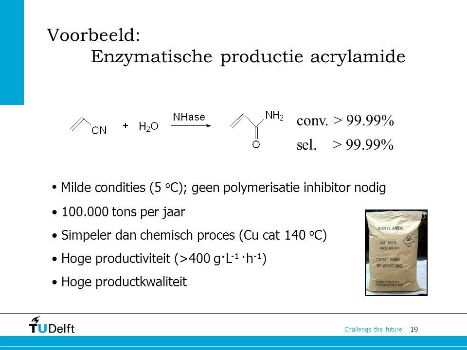 Voorbeeld: Enzymatische productie acrylamide