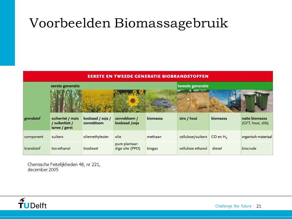 Voorbeelden Biomassagebruik