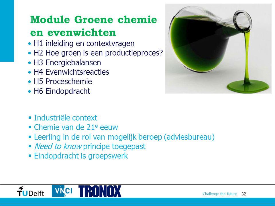 Module Groene chemie en evenwichten H1 inleiding en contextvragen