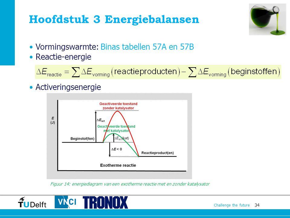 Hoofdstuk 3 Energiebalansen
