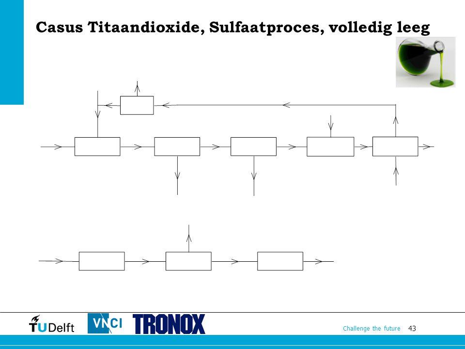 Casus Titaandioxide, Sulfaatproces, volledig leeg