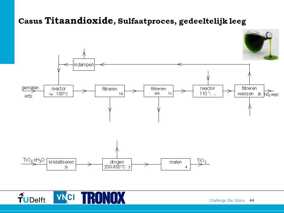 Casus Titaandioxide, Sulfaatproces, gedeeltelijk leeg