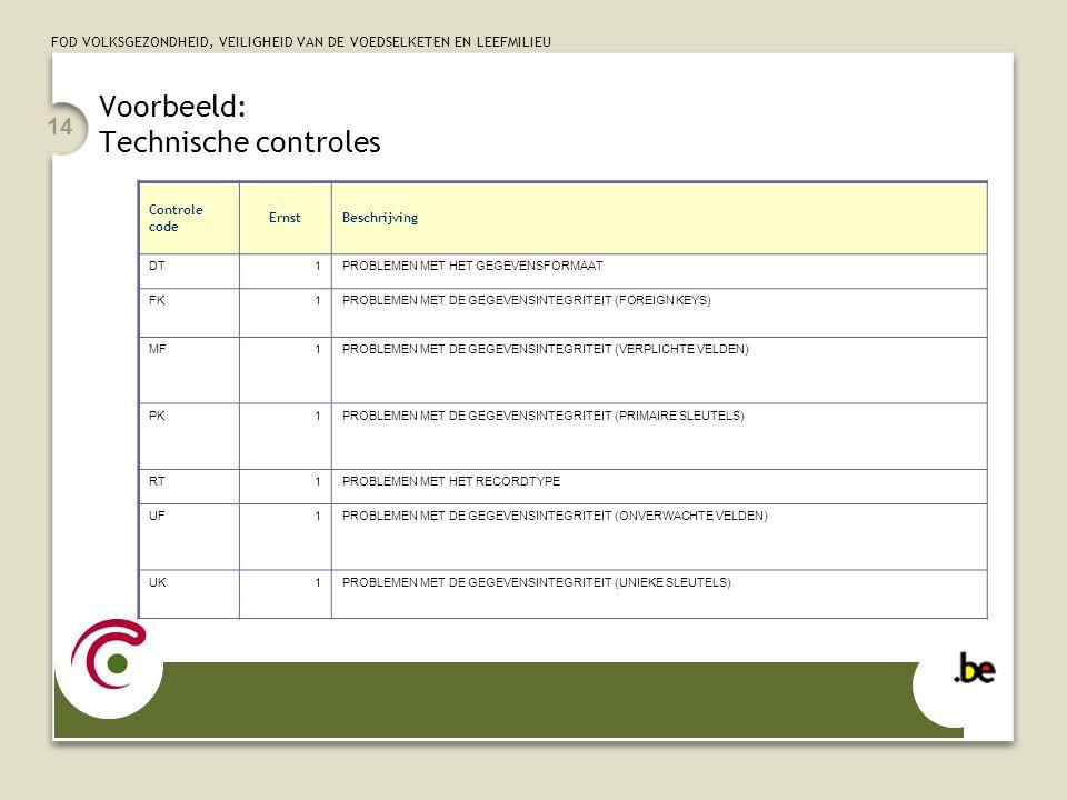 Voorbeeld: Technische controles