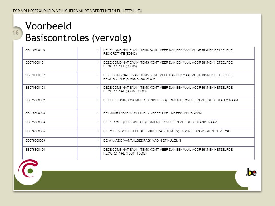 Voorbeeld Basiscontroles (vervolg)