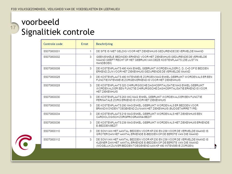 voorbeeld Signalitiek controle