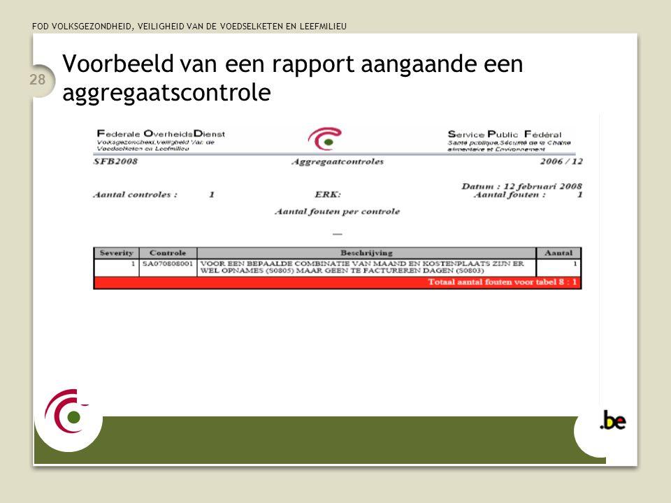 Voorbeeld van een rapport aangaande een aggregaatscontrole