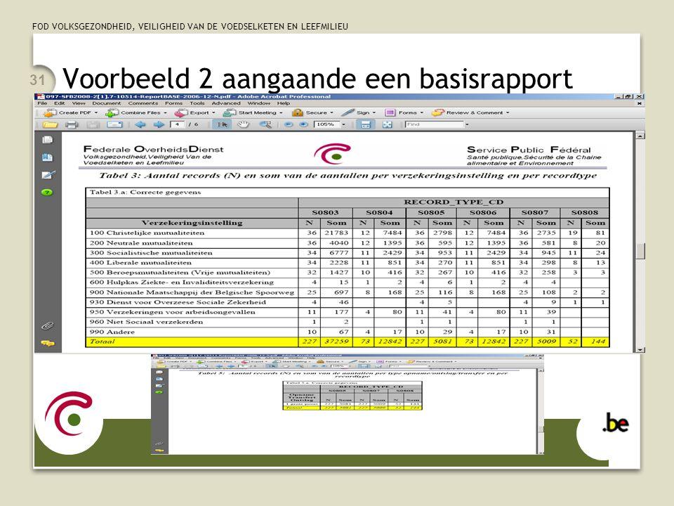 Voorbeeld 2 aangaande een basisrapport