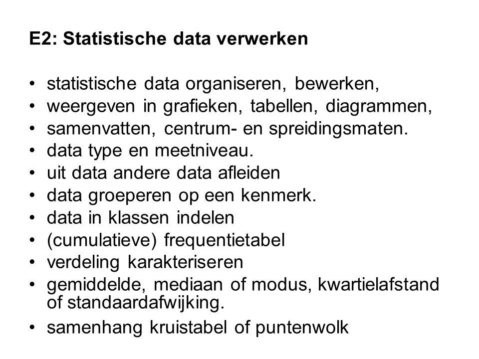 E2: Statistische data verwerken