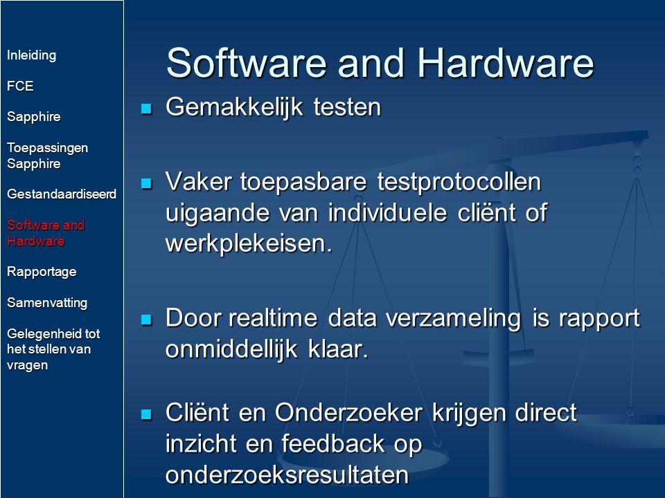 Software and Hardware Gemakkelijk testen
