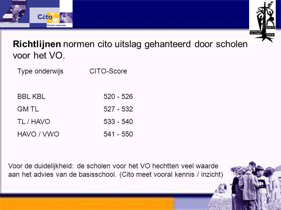 Richtlijnen normen cito uitslag gehanteerd door scholen voor het VO.