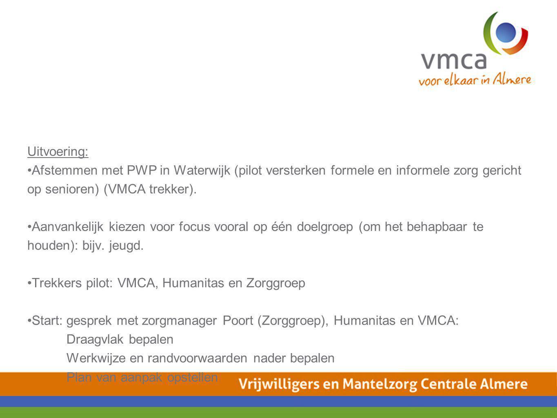 Uitvoering: Afstemmen met PWP in Waterwijk (pilot versterken formele en informele zorg gericht op senioren) (VMCA trekker).