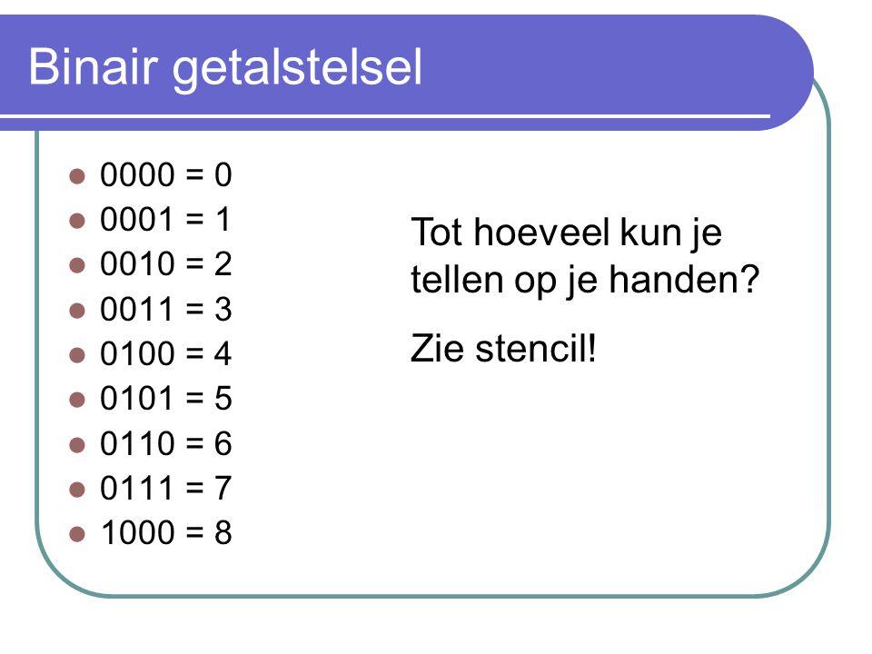 Binair getalstelsel Tot hoeveel kun je tellen op je handen