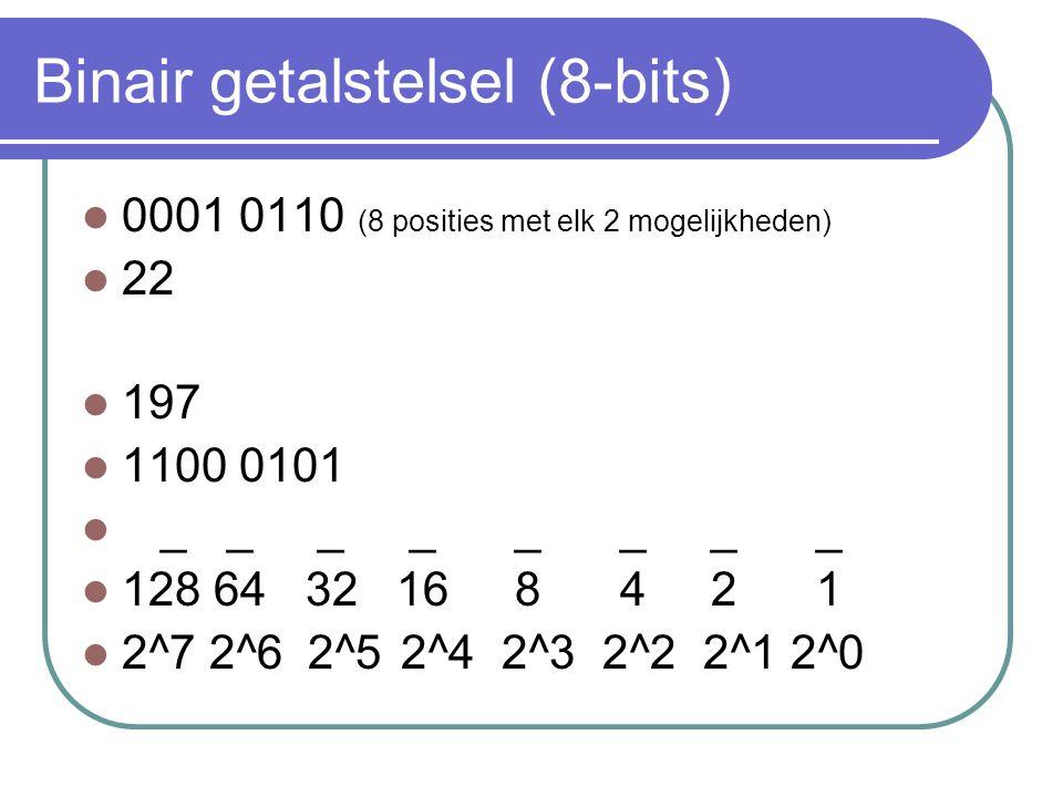 Binair getalstelsel (8-bits)