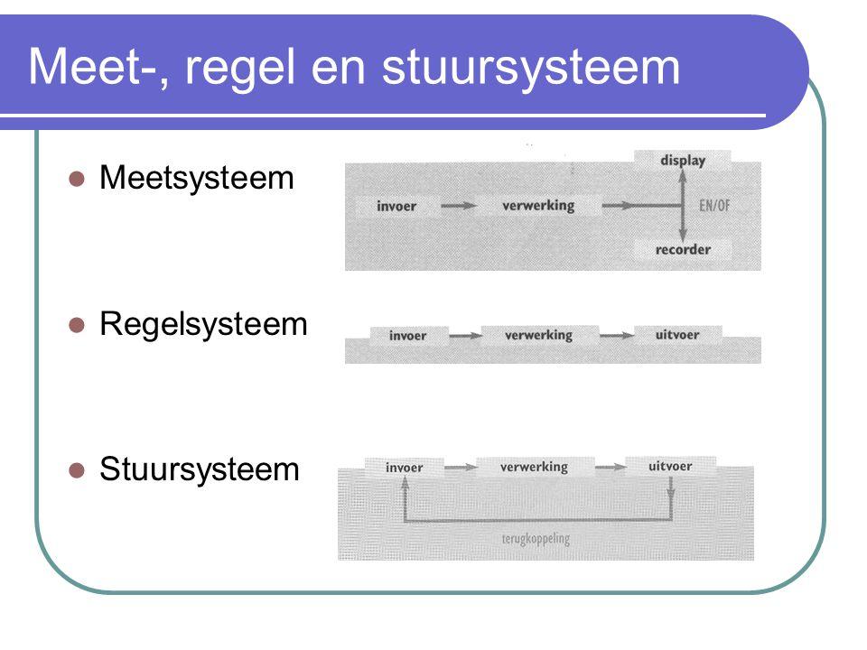 Meet-, regel en stuursysteem
