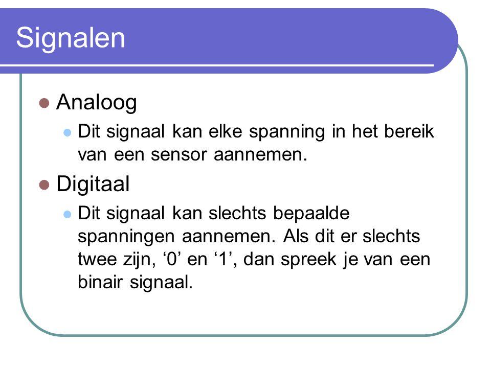Signalen Analoog Digitaal