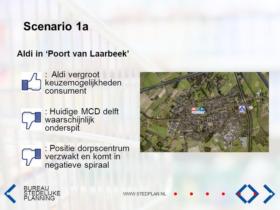 Scenario 1a Aldi in 'Poort van Laarbeek'