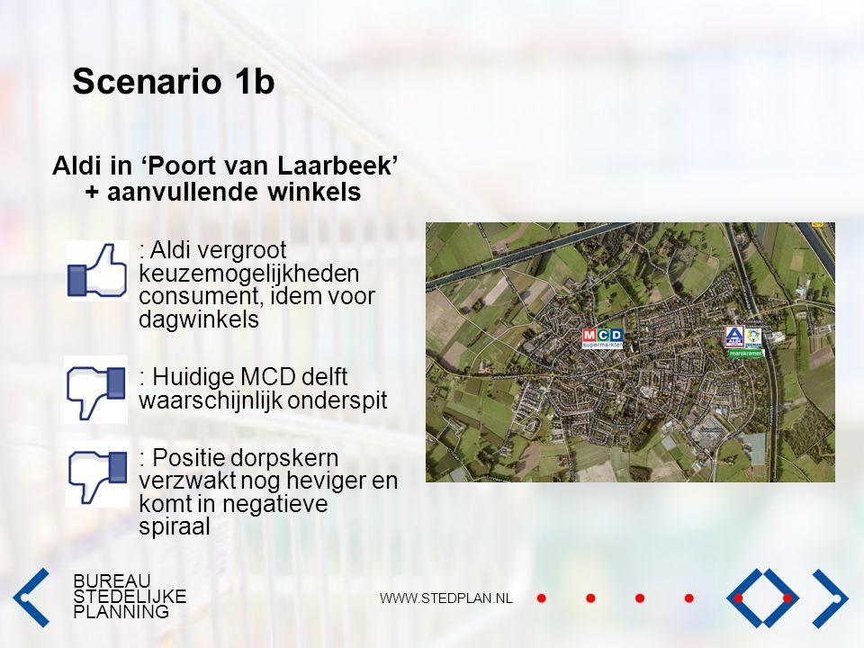 Scenario 1b Aldi in 'Poort van Laarbeek' + aanvullende winkels