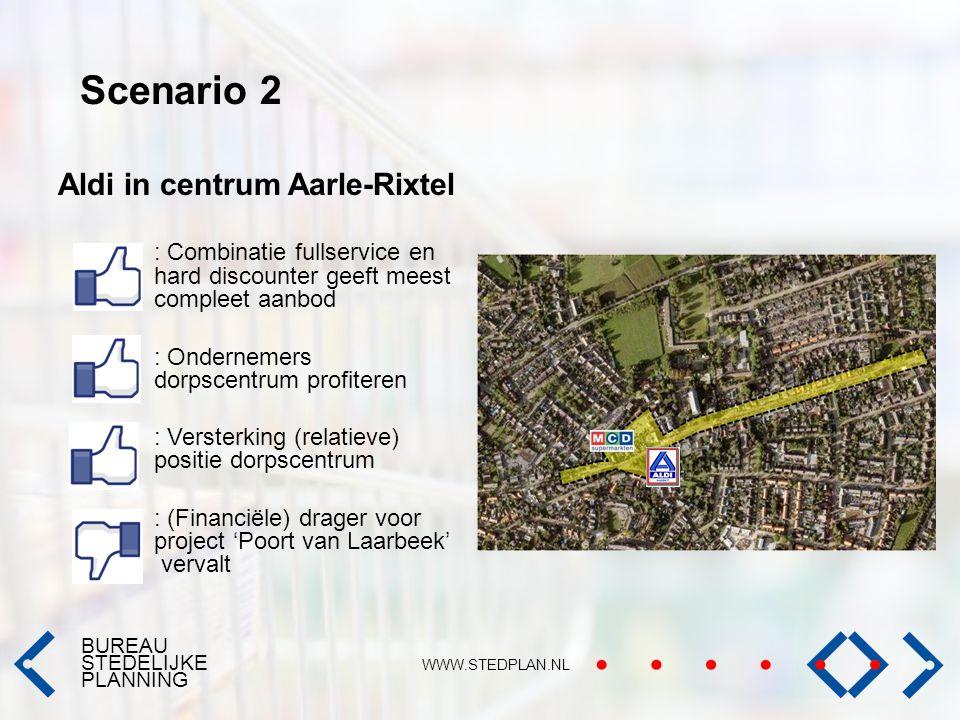 Scenario 2 Aldi in centrum Aarle-Rixtel
