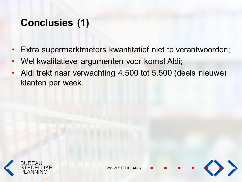 Conclusies (1) Extra supermarktmeters kwantitatief niet te verantwoorden; Wel kwalitatieve argumenten voor komst Aldi;