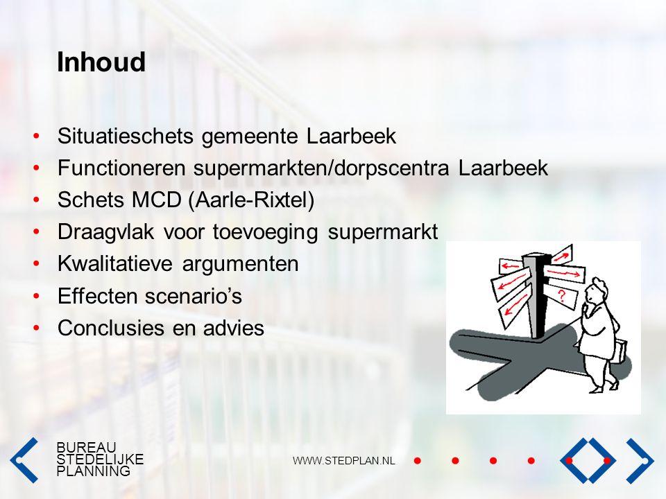 Inhoud Situatieschets gemeente Laarbeek