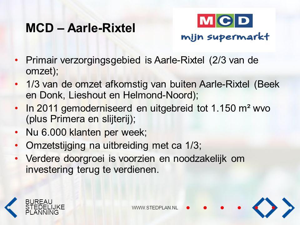 MCD – Aarle-Rixtel Primair verzorgingsgebied is Aarle-Rixtel (2/3 van de omzet);