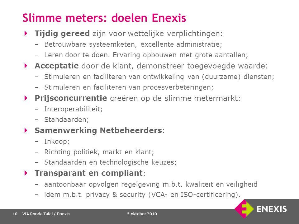 Slimme meters: doelen Enexis