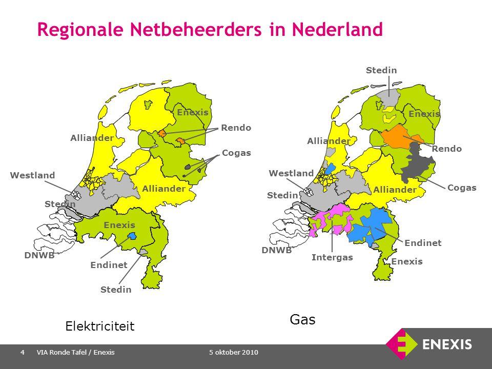 Regionale Netbeheerders in Nederland