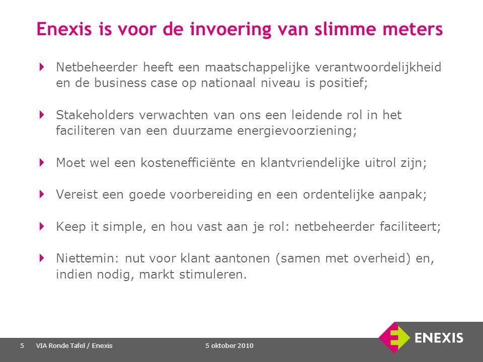 Enexis is voor de invoering van slimme meters
