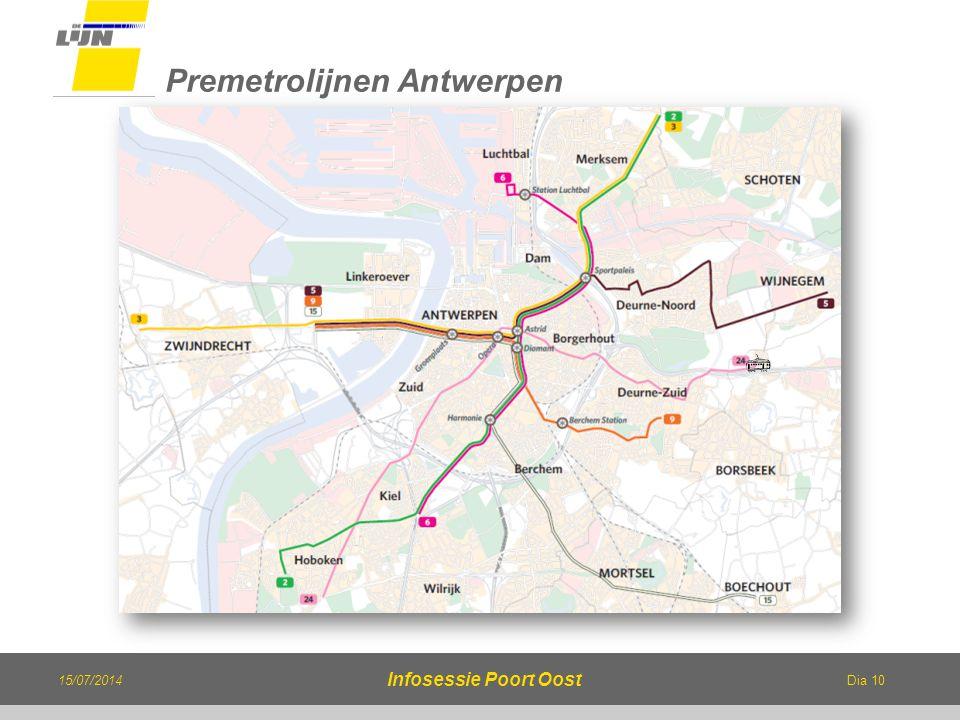 Premetrolijnen Antwerpen