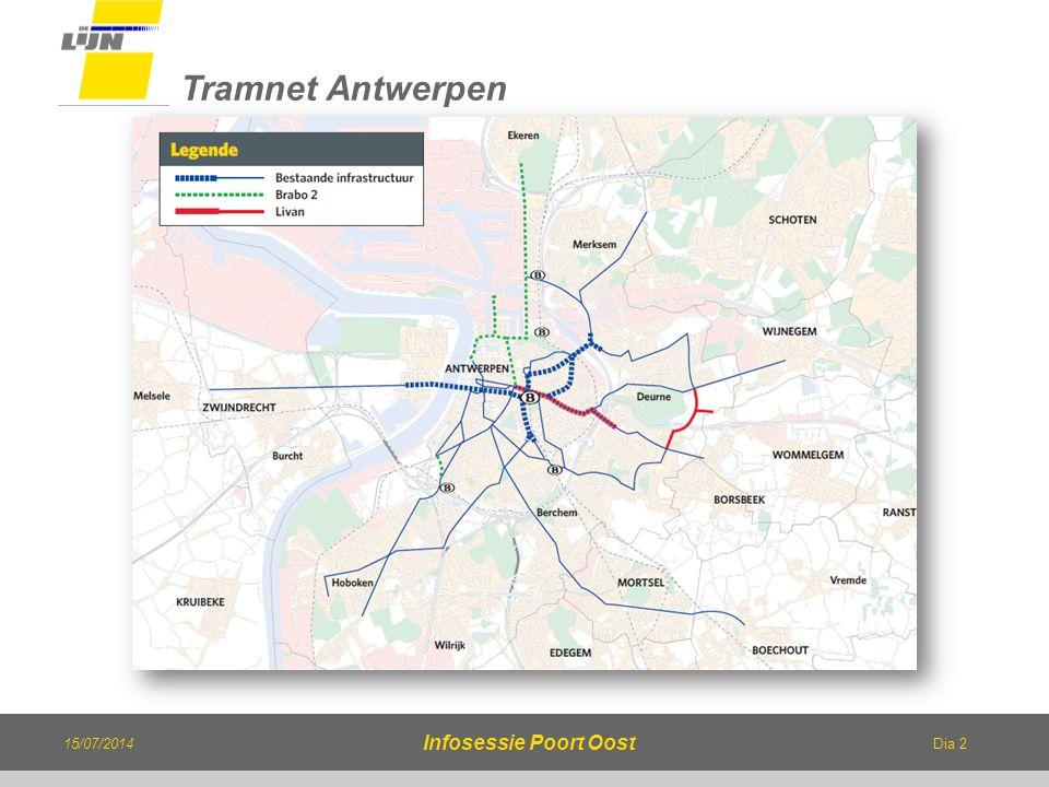 Tramnet Antwerpen Infosessie Poort Oost