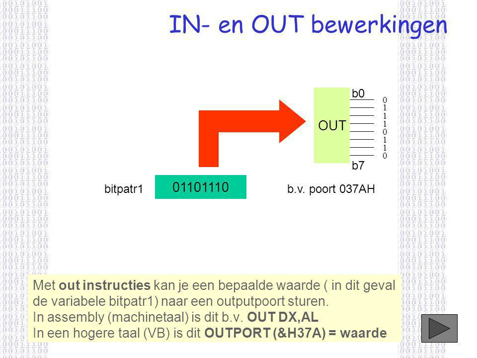IN- en OUT bewerkingen OUT 01101110