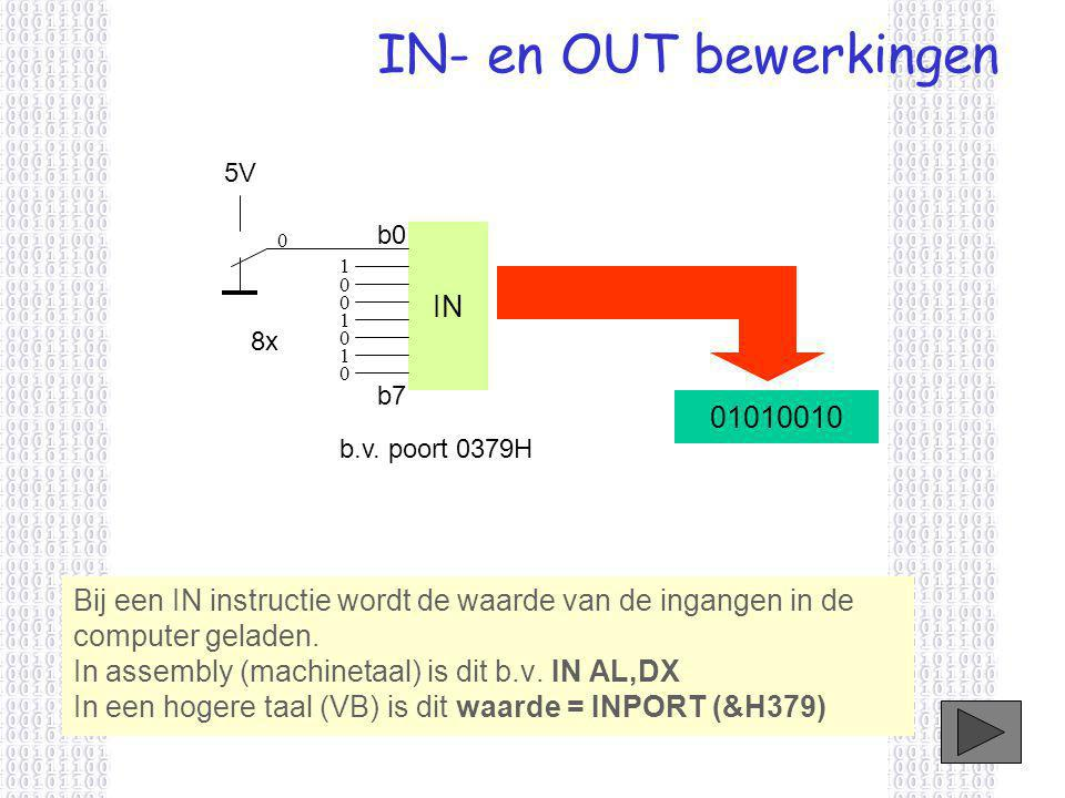 IN- en OUT bewerkingen IN 01010010