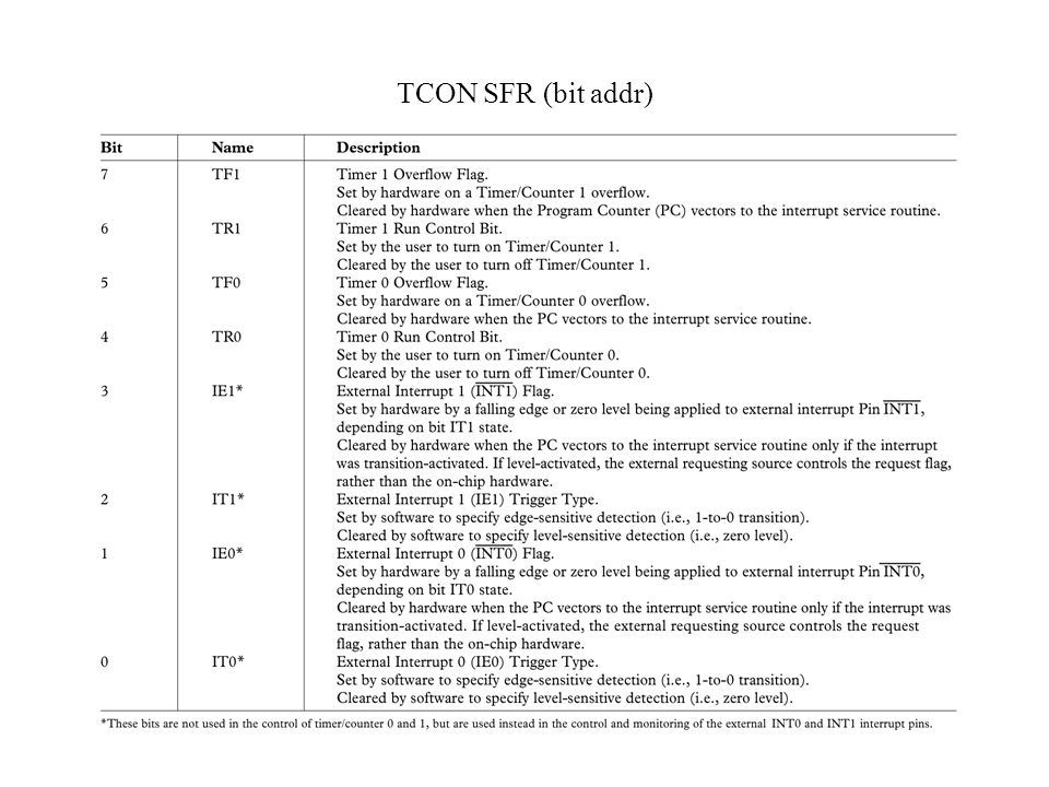 TCON SFR (bit addr)