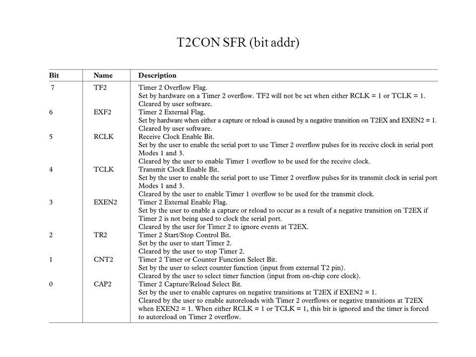 T2CON SFR (bit addr)