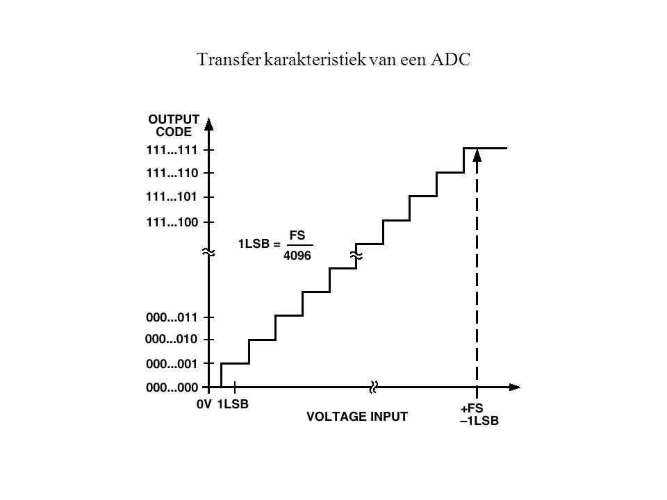 Transfer karakteristiek van een ADC