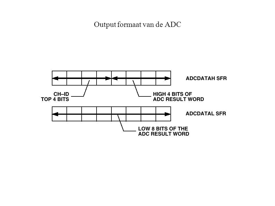 Output formaat van de ADC