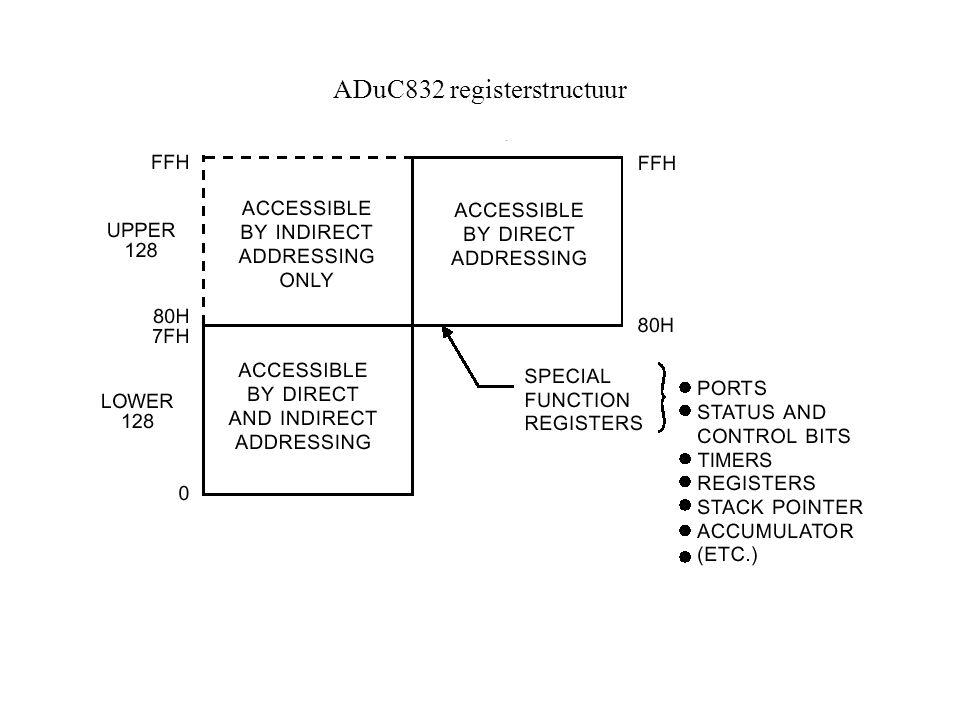 ADuC832 registerstructuur