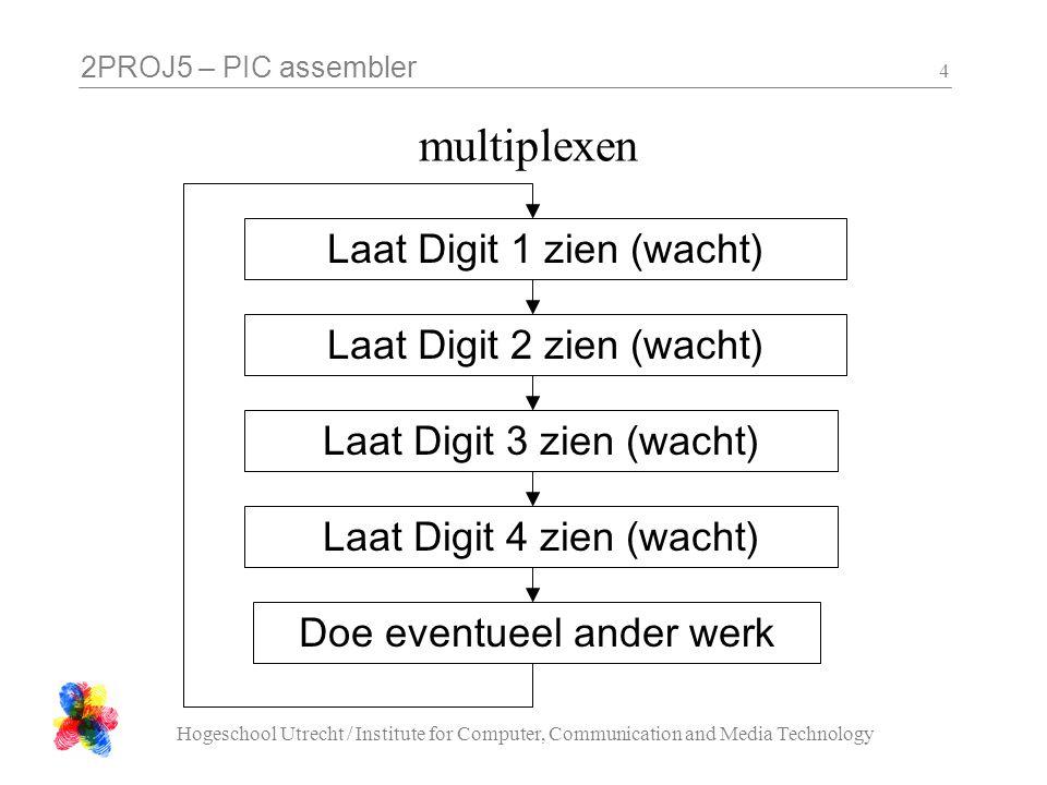 multiplexen Laat Digit 1 zien (wacht) Laat Digit 2 zien (wacht)