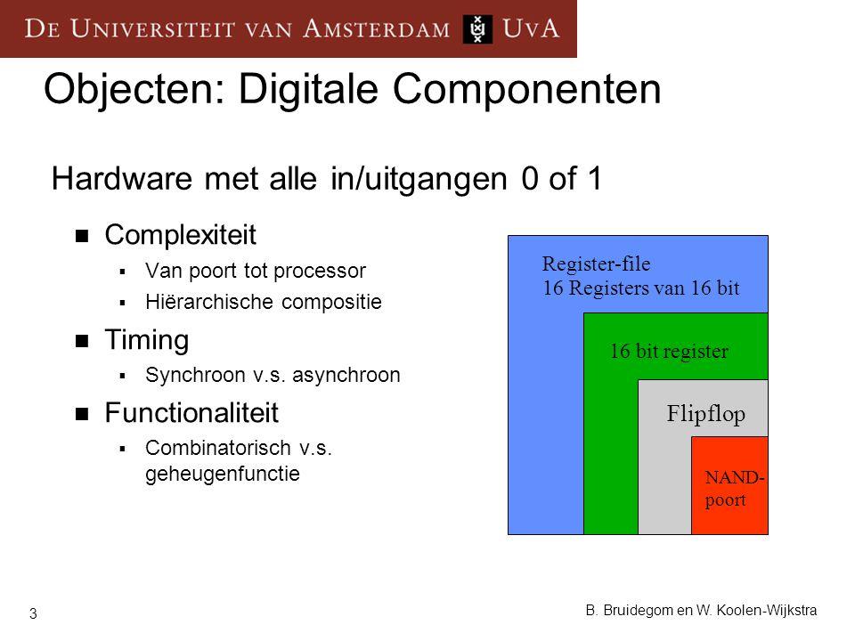 Objecten: Digitale Componenten Hardware met alle in/uitgangen 0 of 1