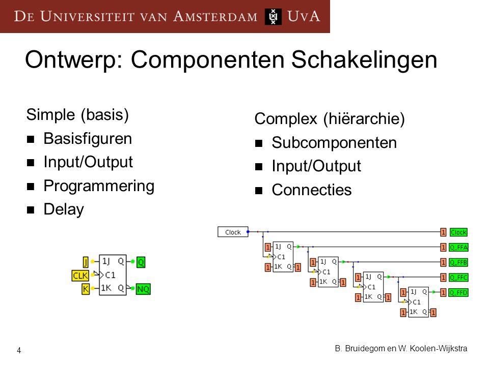 Ontwerp: Componenten Schakelingen