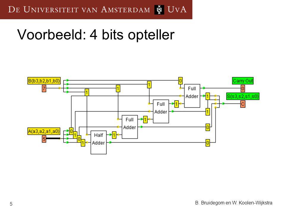 Voorbeeld: 4 bits opteller