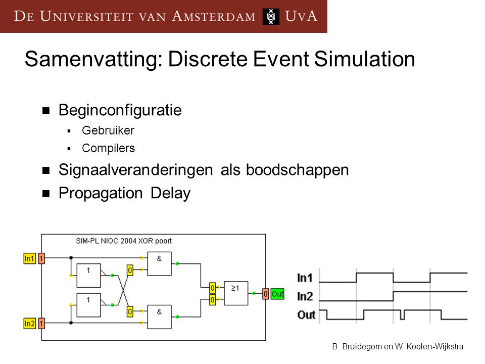 Samenvatting: Discrete Event Simulation