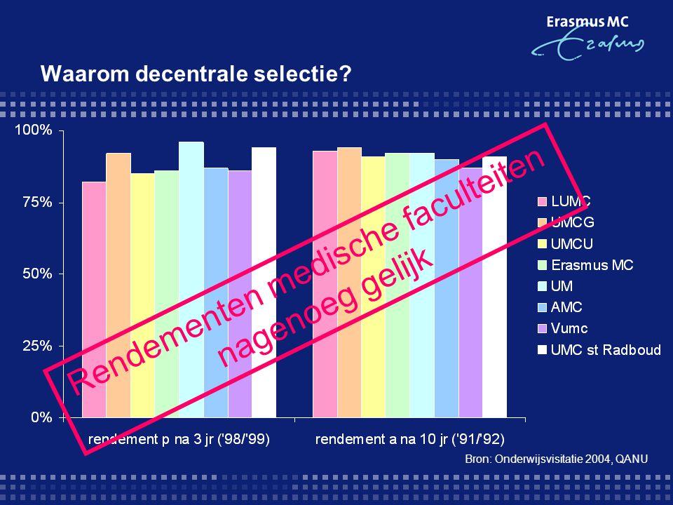 Waarom decentrale selectie